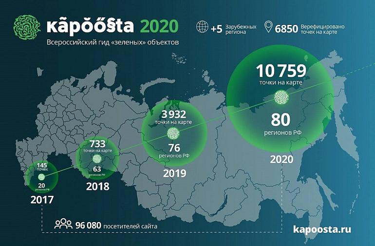 Более 10 тысяч объектов «зеленого» бизнеса России уже отмечены на карте Kapoosta.ru